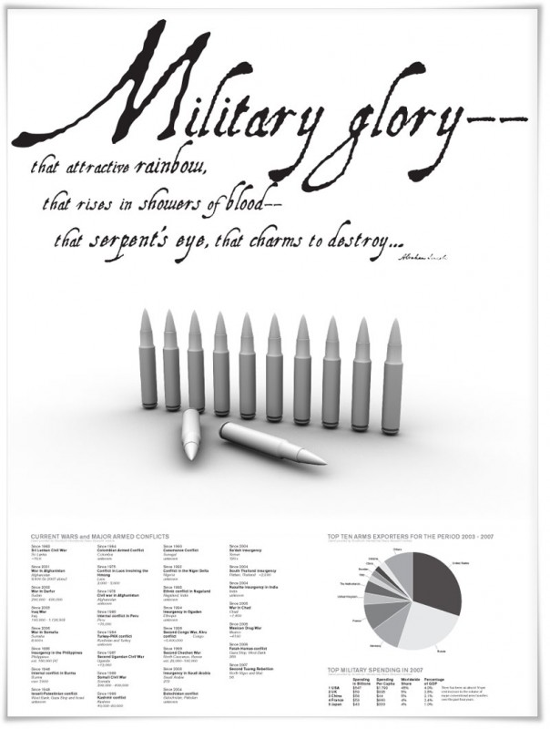 Military Glory